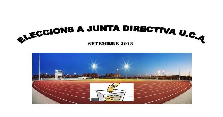 Eleccions a Junta Directiva 2018